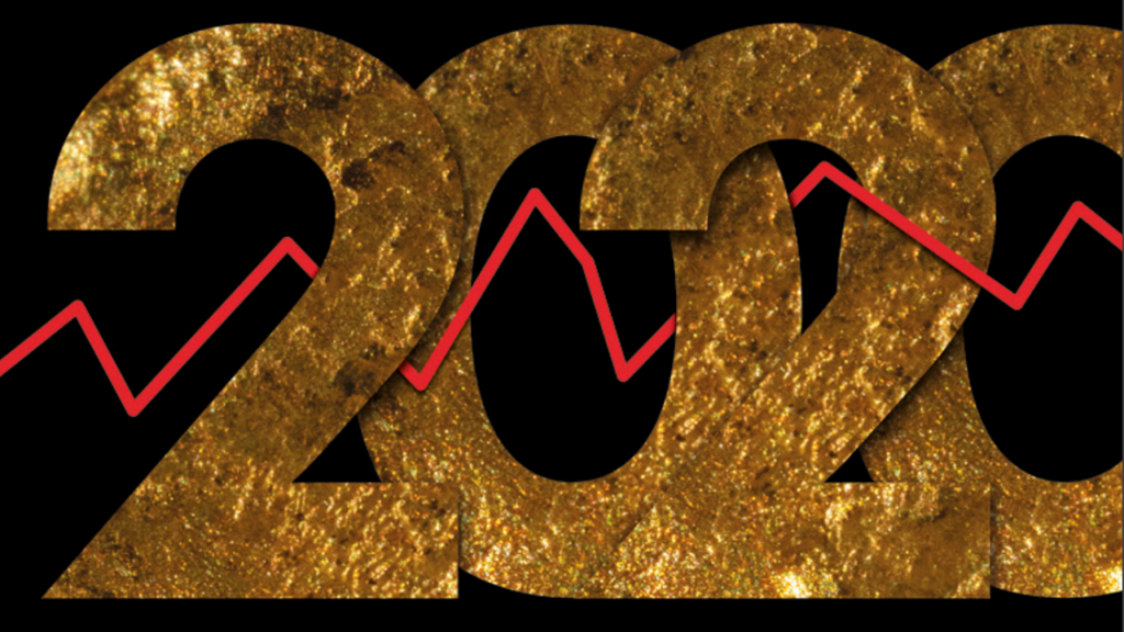 William Blakes Gold Outlook 2020 - Risk appetite amid high uncertainty